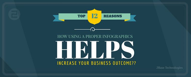 Top 12 Reasons Why Infographic Can Help You Grow Your Business